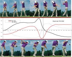 swing-sequences-spine-angle